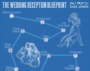 wedding-blueprint-small
